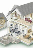Планировка двухэтажного дома: типичные ошибки